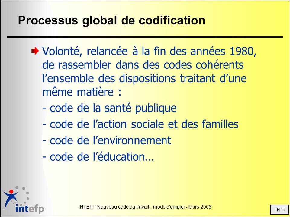 N°4 INTEFP Nouveau code du travail : mode d'emploi - Mars 2008 Processus global de codification Volonté, relancée à la fin des années 1980, de rassemb