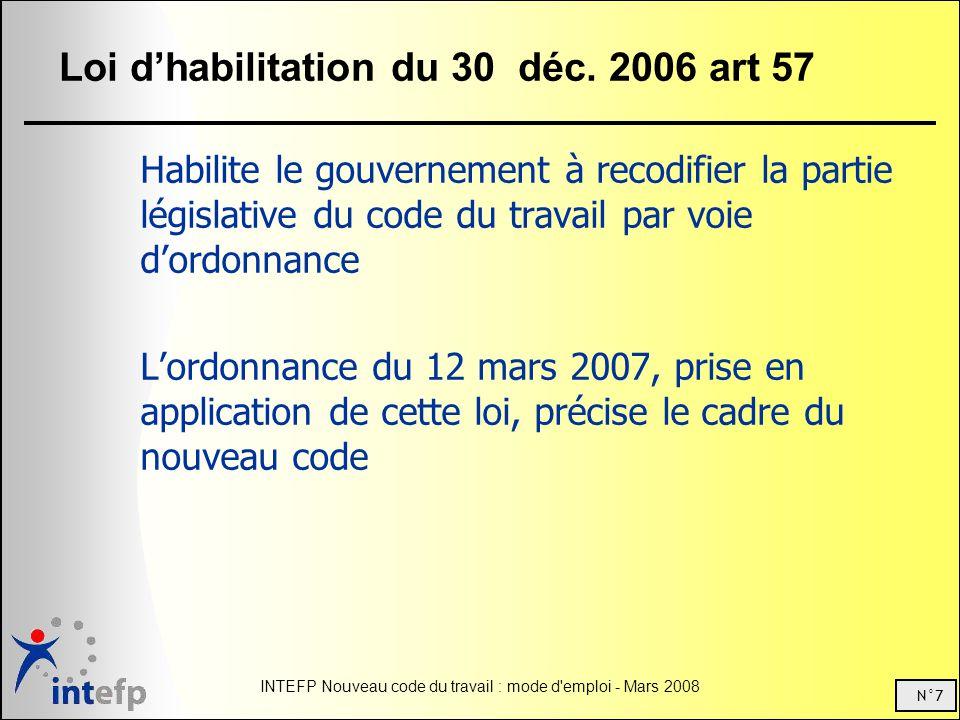 N°7 INTEFP Nouveau code du travail : mode d'emploi - Mars 2008 Loi dhabilitation du 30 déc. 2006 art 57 Habilite le gouvernement à recodifier la parti