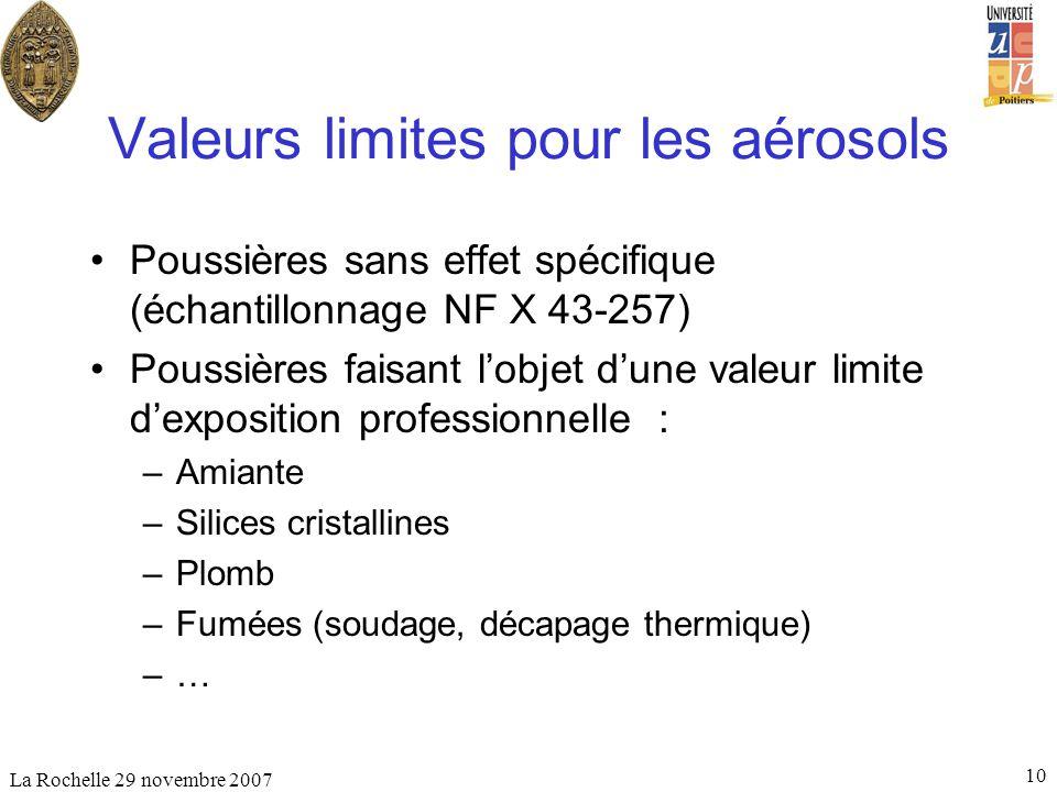 La Rochelle 29 novembre 2007 10 Valeurs limites pour les aérosols Poussières sans effet spécifique (échantillonnage NF X 43-257) Poussières faisant lo