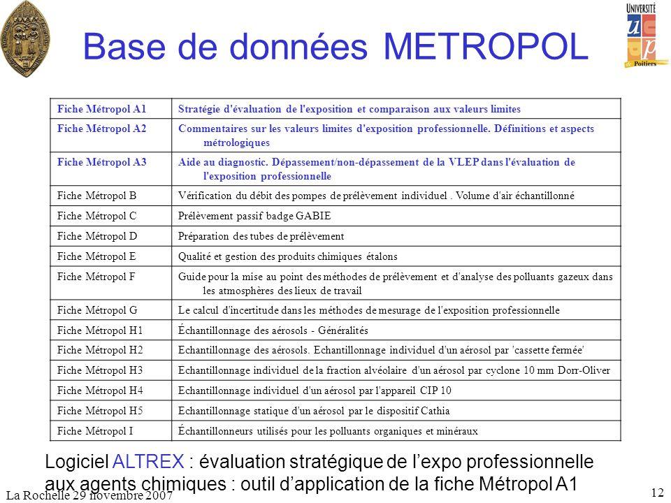 La Rochelle 29 novembre 2007 12 Base de données METROPOL Fiche Métropol A1Stratégie d'évaluation de l'exposition et comparaison aux valeurs limites Fi