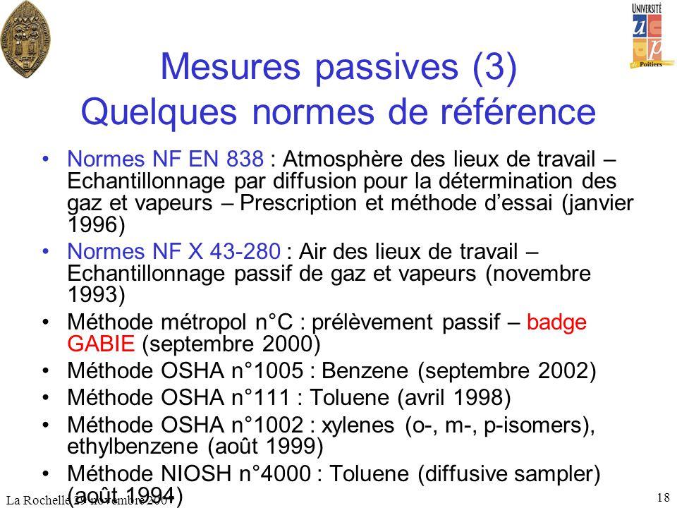 La Rochelle 29 novembre 2007 18 Mesures passives (3) Quelques normes de référence Normes NF EN 838 : Atmosphère des lieux de travail – Echantillonnage