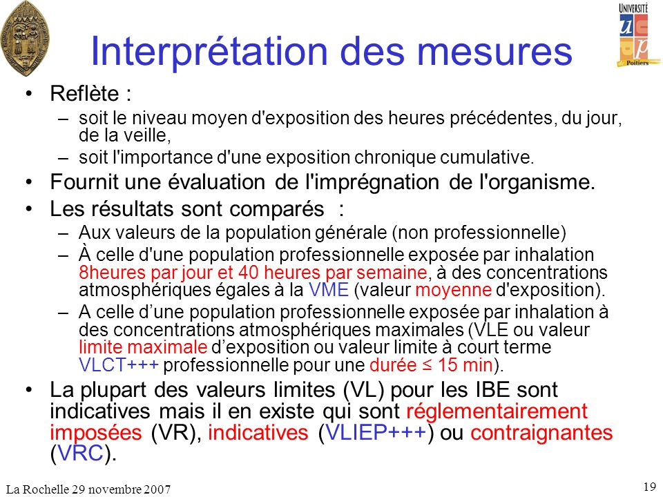 La Rochelle 29 novembre 2007 19 Interprétation des mesures Reflète : –soit le niveau moyen d'exposition des heures précédentes, du jour, de la veille,