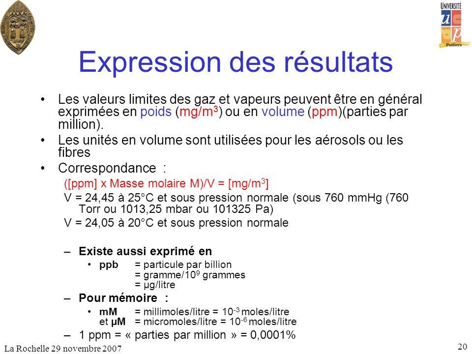 La Rochelle 29 novembre 2007 20 Expression des résultats Les valeurs limites des gaz et vapeurs peuvent être en général exprimées en poids (mg/m 3 ) o