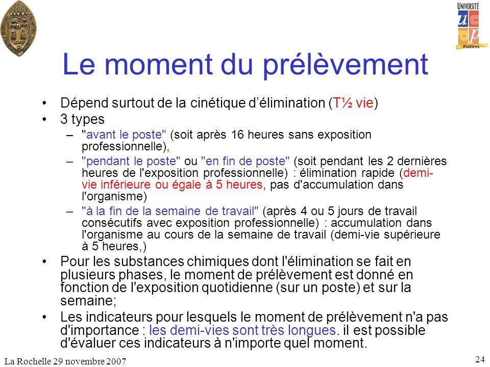 La Rochelle 29 novembre 2007 24 Le moment du prélèvement Dépend surtout de la cinétique délimination (T½ vie) 3 types –