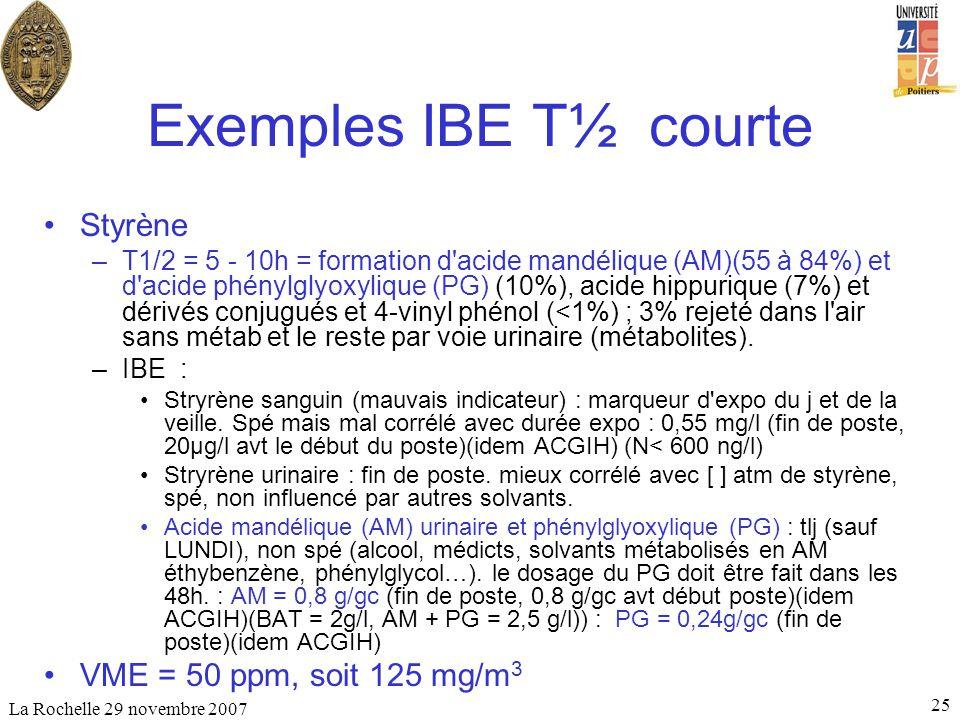 La Rochelle 29 novembre 2007 25 Exemples IBE T½ courte Styrène –T1/2 = 5 - 10h = formation d'acide mandélique (AM)(55 à 84%) et d'acide phénylglyoxyli