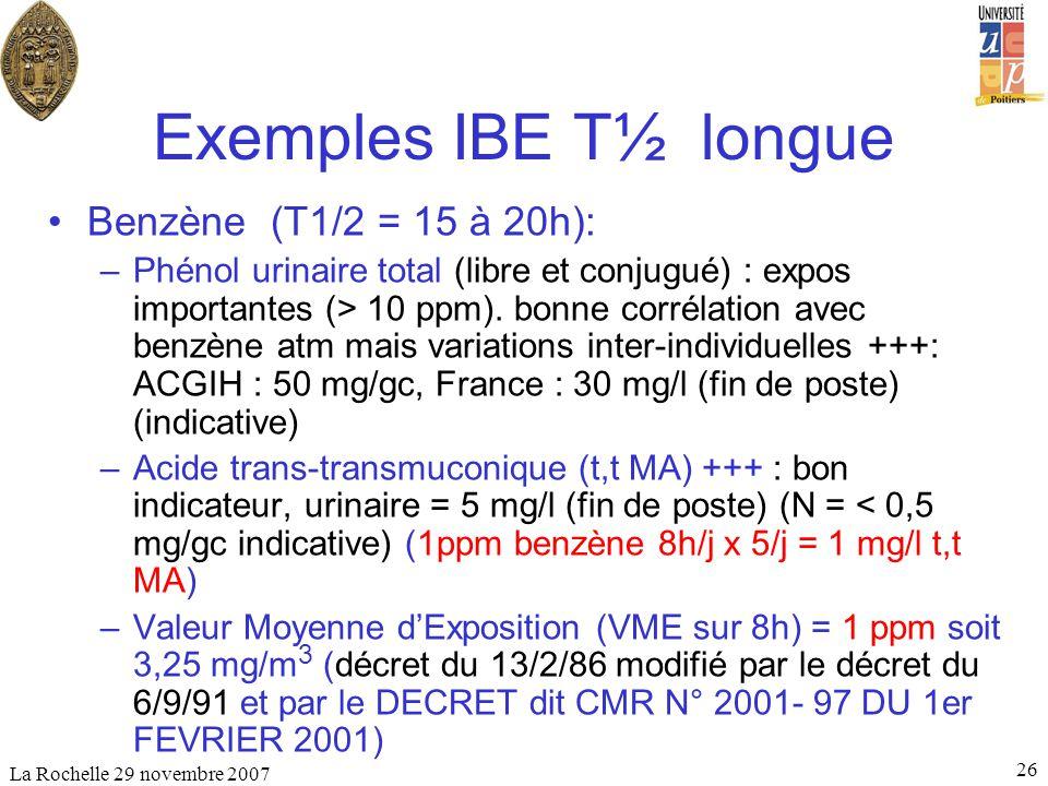 La Rochelle 29 novembre 2007 26 Exemples IBE T½ longue Benzène (T1/2 = 15 à 20h): –Phénol urinaire total (libre et conjugué) : expos importantes (> 10