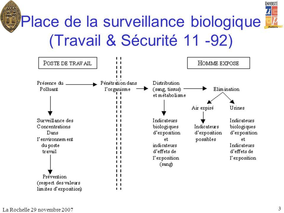 La Rochelle 29 novembre 2007 3 Place de la surveillance biologique (Travail & Sécurité 11 -92)