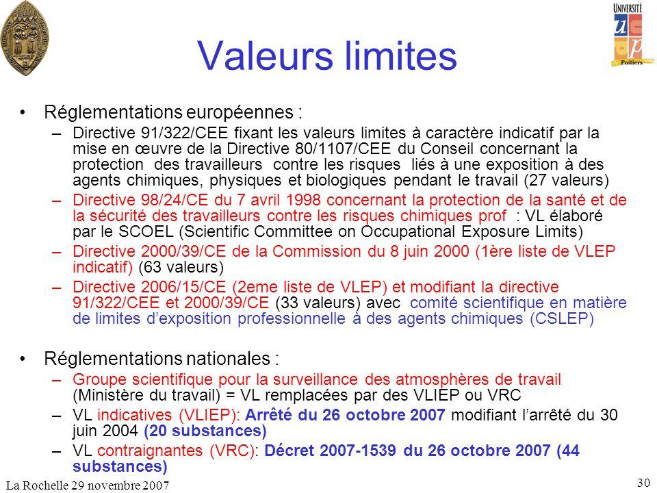 La Rochelle 29 novembre 2007 30 Valeurs limites Réglementations européennes : –Directive 91/322/CEE fixant les valeurs limites à caractère indicatif p