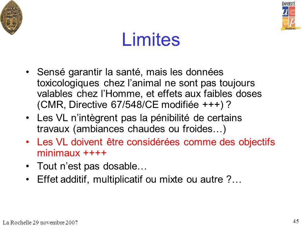 La Rochelle 29 novembre 2007 45 Limites Sensé garantir la santé, mais les données toxicologiques chez lanimal ne sont pas toujours valables chez lHomm