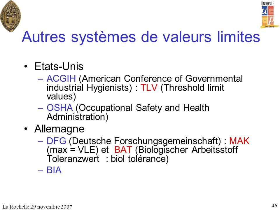 La Rochelle 29 novembre 2007 46 Autres systèmes de valeurs limites Etats-Unis –ACGIH (American Conference of Governmental industrial Hygienists) : TLV