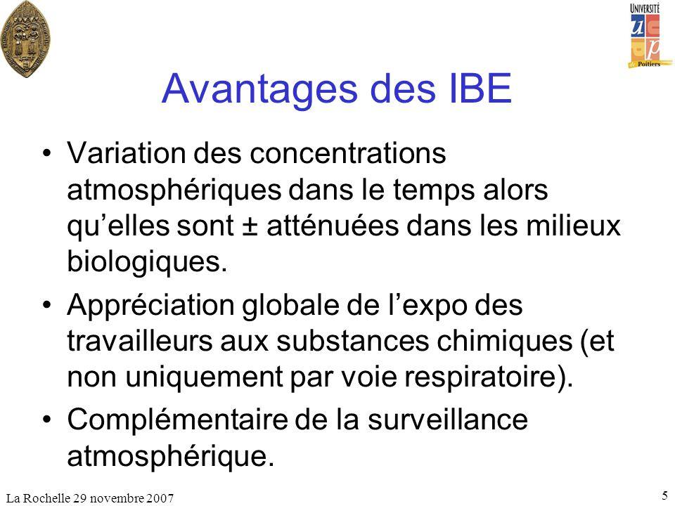 La Rochelle 29 novembre 2007 5 Avantages des IBE Variation des concentrations atmosphériques dans le temps alors quelles sont ± atténuées dans les mil