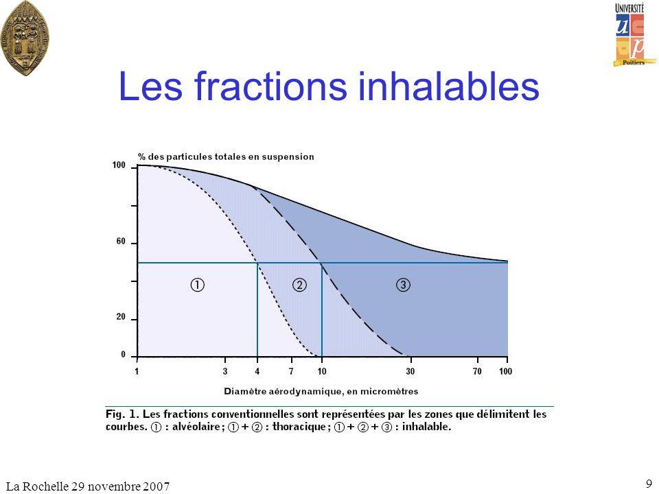La Rochelle 29 novembre 2007 9 Les fractions inhalables
