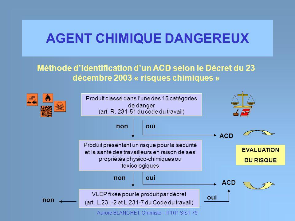 AGENT CHIMIQUE DANGEREUX Aurore BLANCHET, Chimiste – IPRP, SIST 79 Méthode didentification dun ACD selon le Décret du 23 décembre 2003 « risques chimi