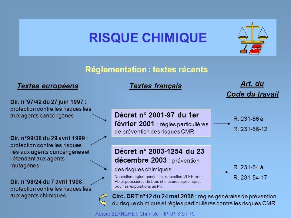 RISQUE CHIMIQUE Réglementation : textes récents Aurore BLANCHET, Chimiste – IPRP, SIST 79 Textes européensTextes français Art. du Code du travail Dir.
