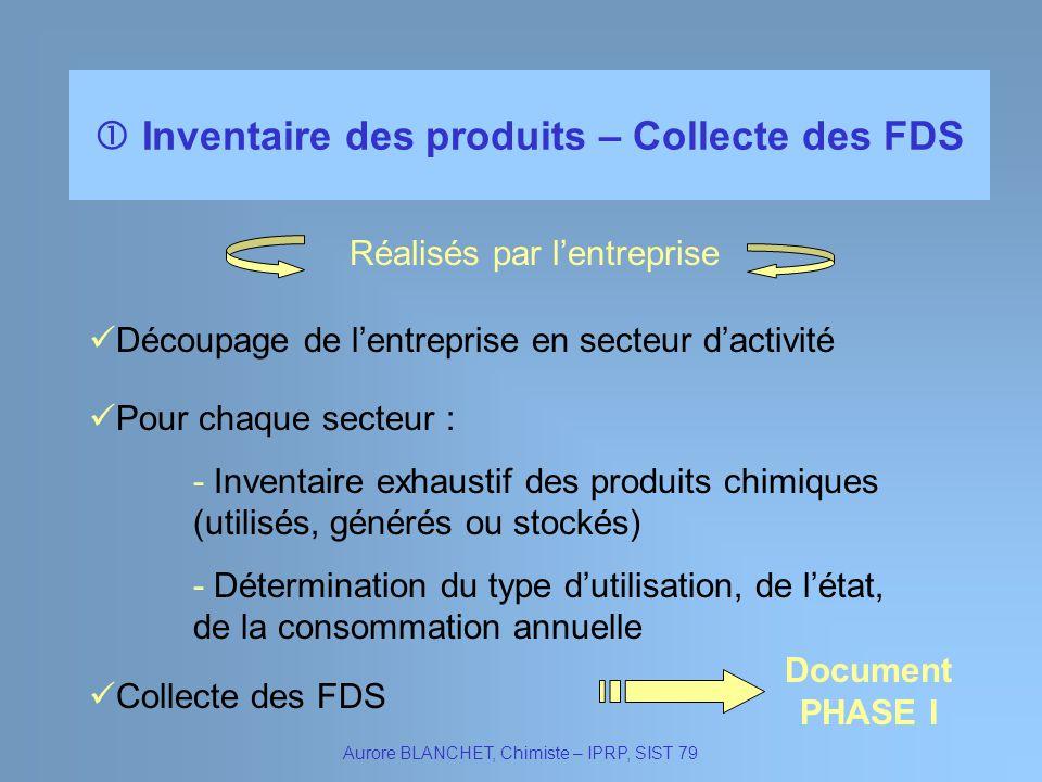 Inventaire des produits – Collecte des FDS Aurore BLANCHET, Chimiste – IPRP, SIST 79 Découpage de lentreprise en secteur dactivité Réalisés par lentre