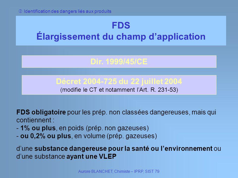 FDS Élargissement du champ dapplication Aurore BLANCHET, Chimiste – IPRP, SIST 79 Identification des dangers liés aux produits FDS obligatoire pour le