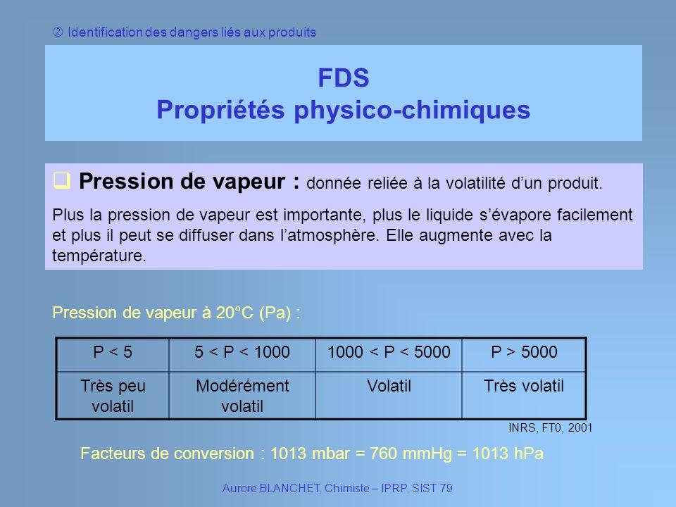Identification des dangers liés aux produits FDS Propriétés physico-chimiques Aurore BLANCHET, Chimiste – IPRP, SIST 79 Pression de vapeur : donnée re