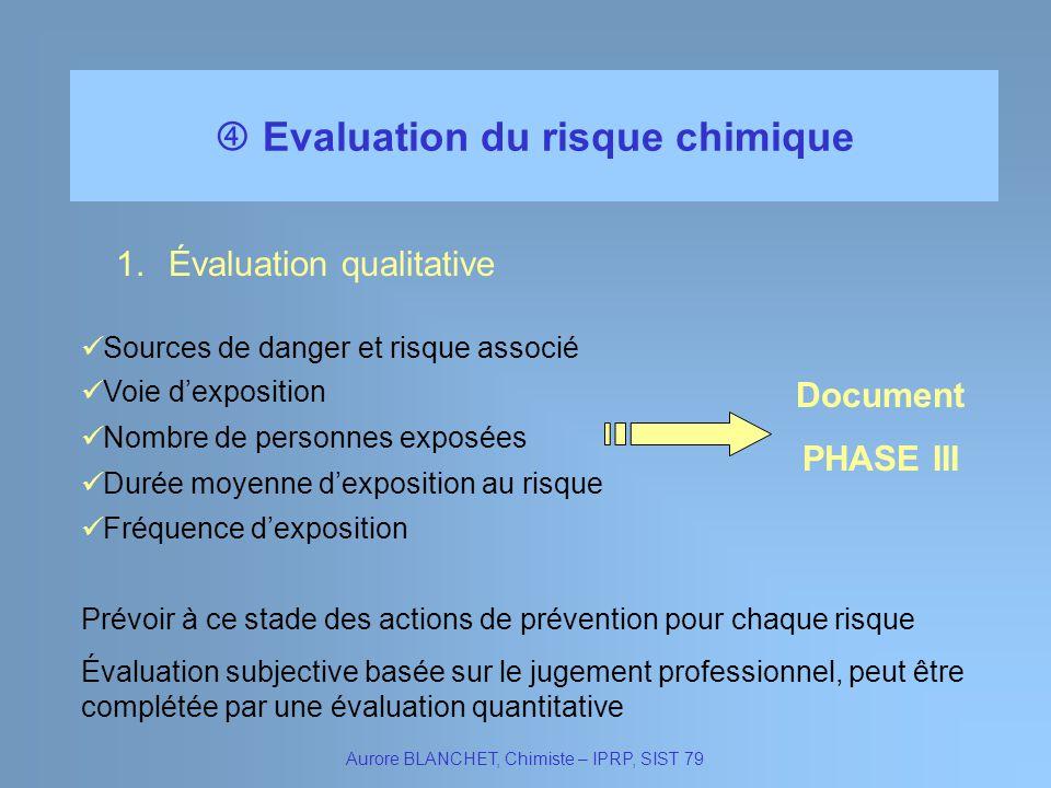 Evaluation du risque chimique Aurore BLANCHET, Chimiste – IPRP, SIST 79 1.Évaluation qualitative Sources de danger et risque associé Voie dexposition