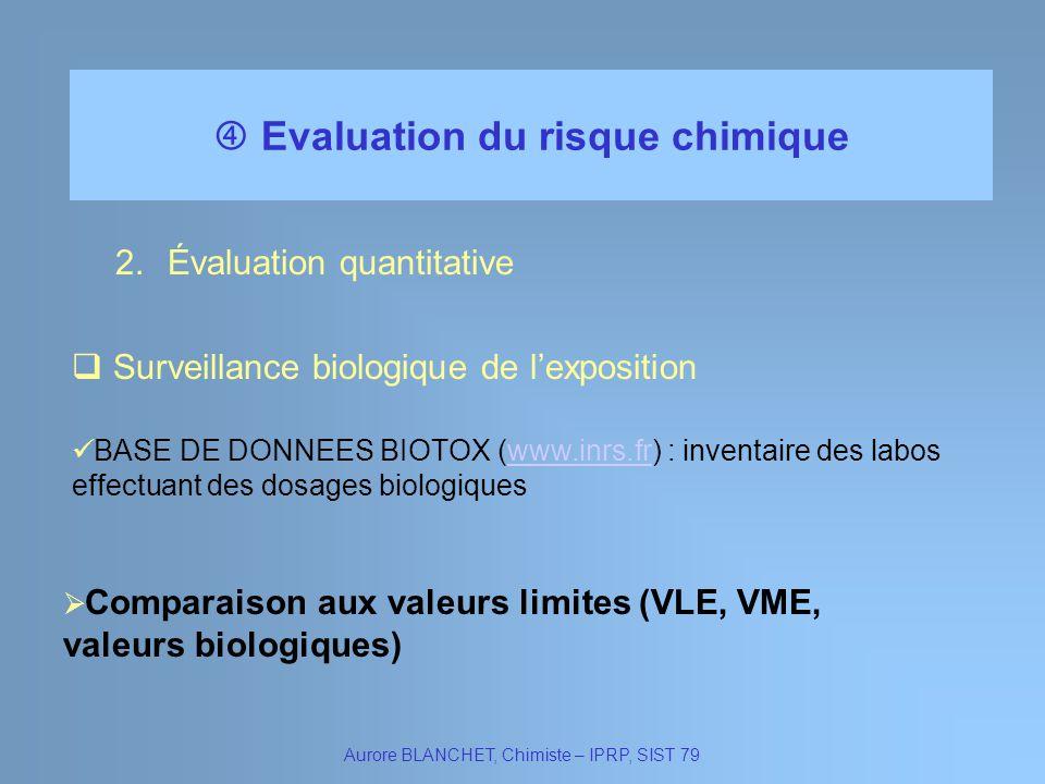Evaluation du risque chimique Aurore BLANCHET, Chimiste – IPRP, SIST 79 2.Évaluation quantitative BASE DE DONNEES BIOTOX (www.inrs.fr) : inventaire de