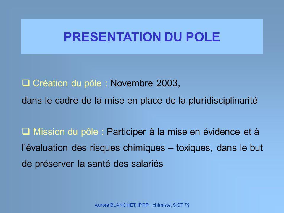 PRESENTATION DU POLE Création du pôle : Novembre 2003, dans le cadre de la mise en place de la pluridisciplinarité Mission du pôle : Participer à la m