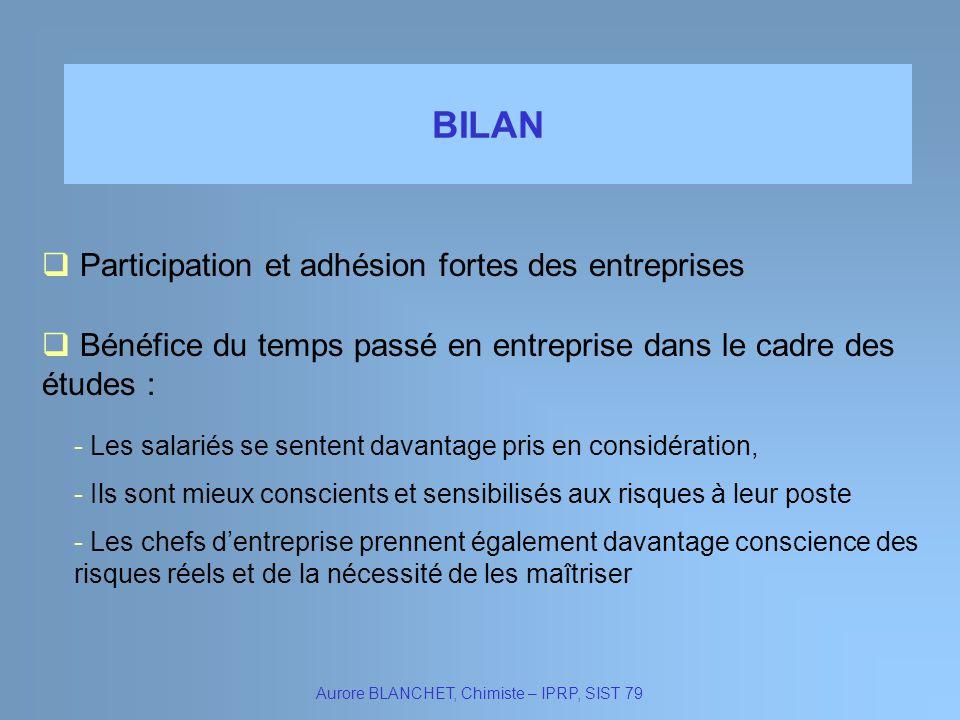 VI- Bilan pour lannée 2004 Bénéfice du temps passé en entreprise dans le cadre des études : Participation et adhésion fortes des entreprises BILAN - L