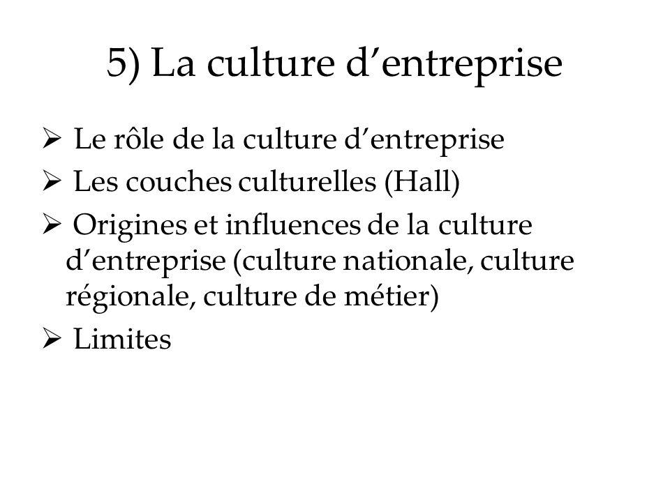 5) La culture dentreprise Le rôle de la culture dentreprise Les couches culturelles (Hall) Origines et influences de la culture dentreprise (culture n