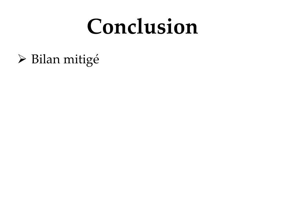 Conclusion Bilan mitigé