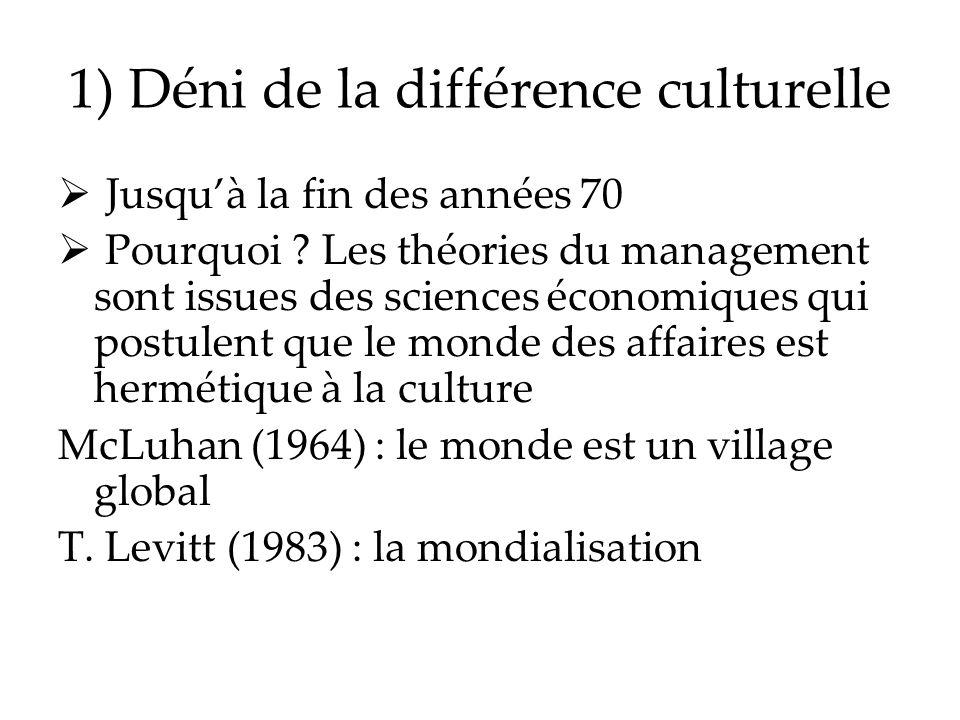 1) Déni de la différence culturelle Jusquà la fin des années 70 Pourquoi ? Les théories du management sont issues des sciences économiques qui postule