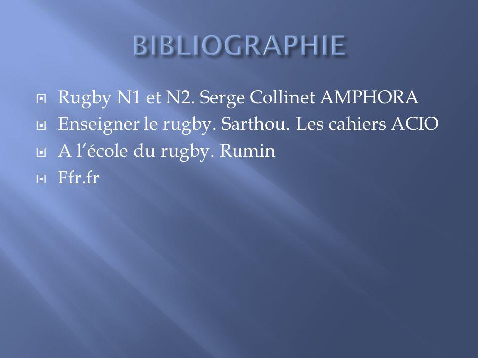 Rugby N1 et N2.Serge Collinet AMPHORA Enseigner le rugby.