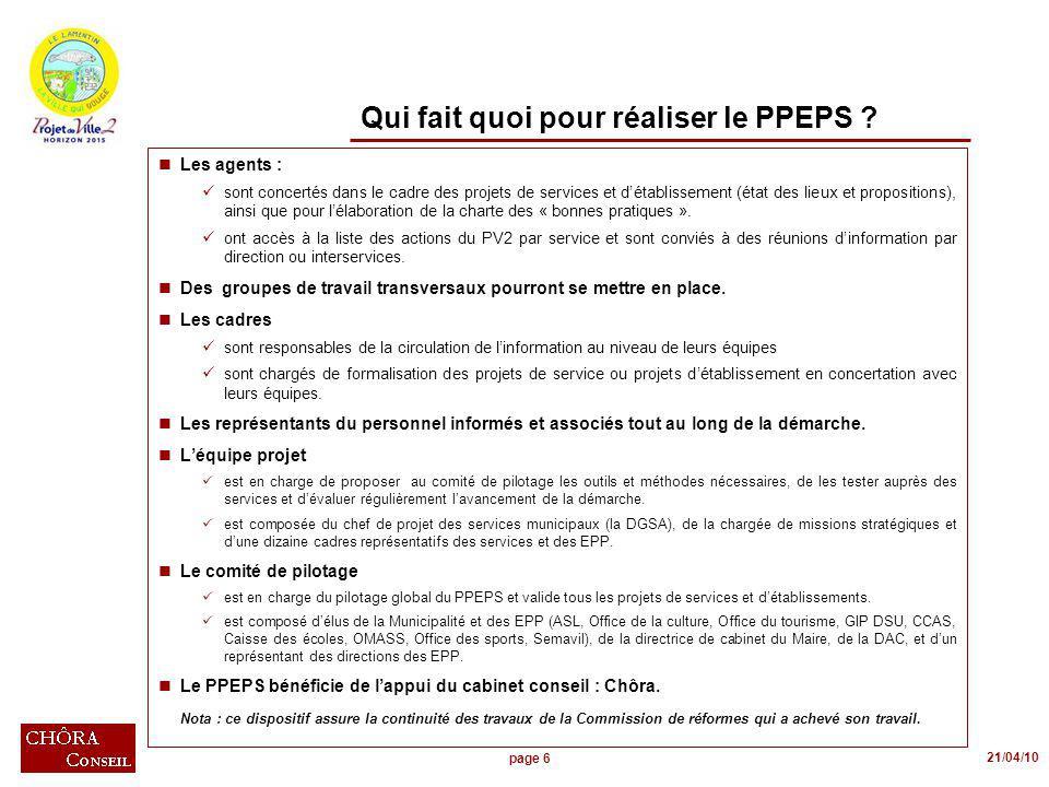 page 6 21/04/10 Qui fait quoi pour réaliser le PPEPS .