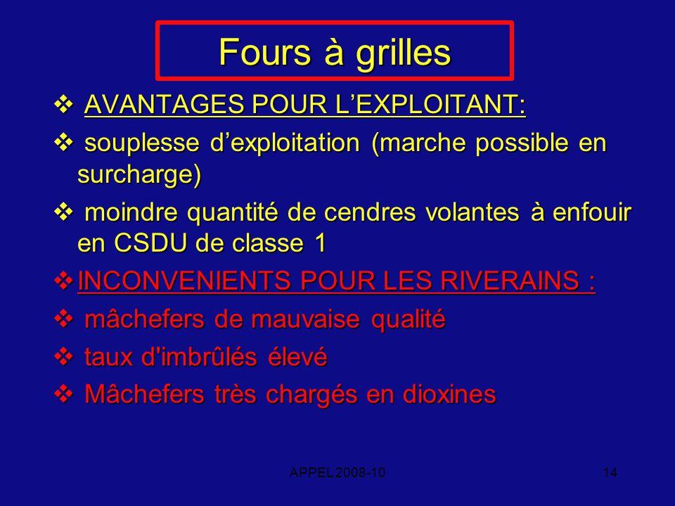APPEL 2008-1014 Fours à grilles AVANTAGES POUR LEXPLOITANT: AVANTAGES POUR LEXPLOITANT: souplesse dexploitation (marche possible en surcharge) souplesse dexploitation (marche possible en surcharge) moindre quantité de cendres volantes à enfouir en CSDU de classe 1 moindre quantité de cendres volantes à enfouir en CSDU de classe 1 INCONVENIENTS POUR LES RIVERAINS : INCONVENIENTS POUR LES RIVERAINS : mâchefers de mauvaise qualité mâchefers de mauvaise qualité taux d imbrûlés élevé taux d imbrûlés élevé Mâchefers très chargés en dioxines Mâchefers très chargés en dioxines