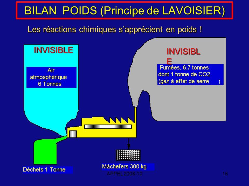 APPEL 2008-1016 BILAN POIDS (Principe de LAVOISIER) ) Les réactions chimiques sapprécient en poids .