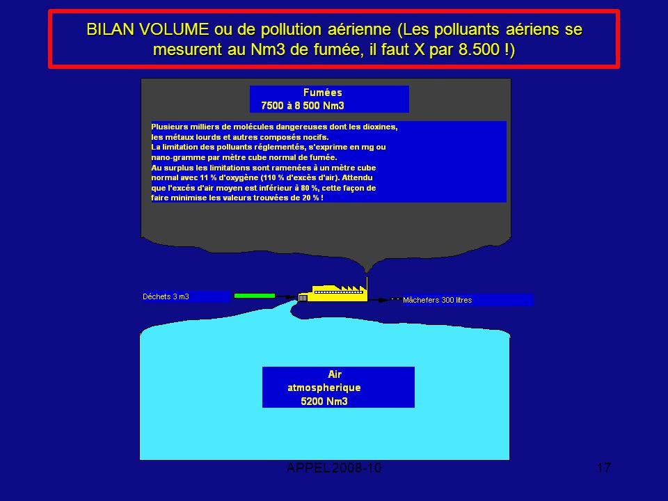 APPEL 2008-1017 BILAN VOLUME ou de pollution aérienne (Les polluants aériens se mesurent au Nm3 de fumée, il faut X par 8.500 !)