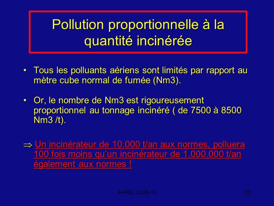 APPEL 2008-1020 Pollution proportionnelle à la quantité incinérée Tous les polluants aériens sont limités par rapport au mètre cube normal de fumée (Nm3).Tous les polluants aériens sont limités par rapport au mètre cube normal de fumée (Nm3).