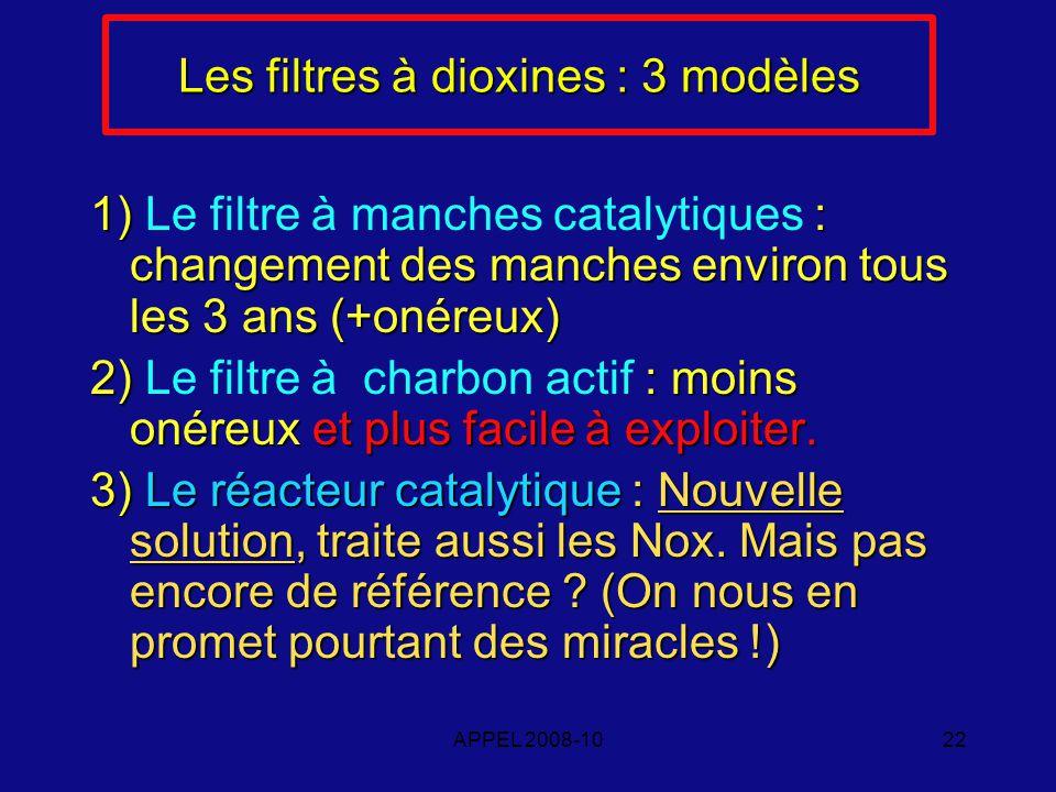 APPEL 2008-1022 Les filtres à dioxines : 3 modèles 1) : changement des manches environ tous les 3 ans (+onéreux) 1) Le filtre à manches catalytiques : changement des manches environ tous les 3 ans (+onéreux) 2) : moins onéreux et plus facile à exploiter.
