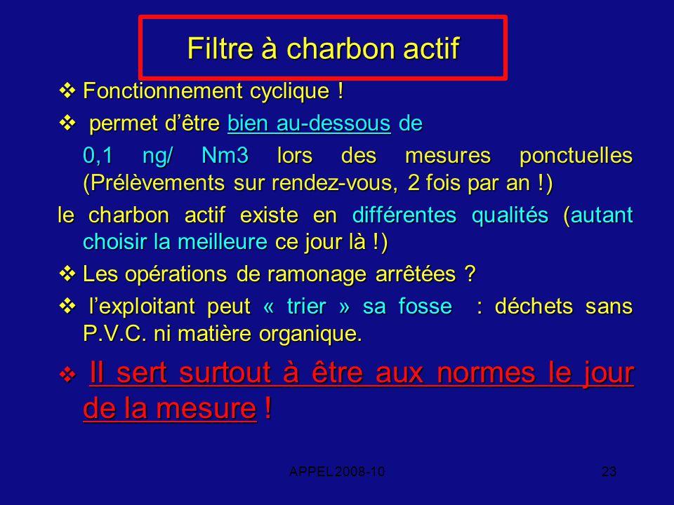 APPEL 2008-1023 Filtre à charbon actif Fonctionnement cyclique .