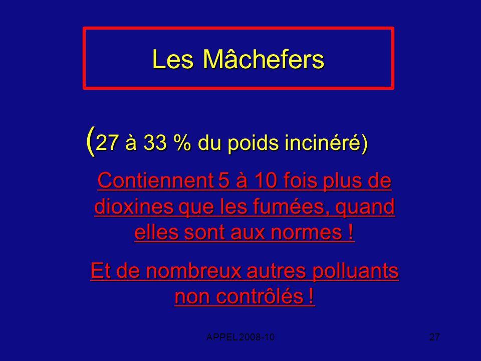 APPEL 2008-1027 Les Mâchefers ( 27 à 33 % du poids incinéré) Contiennent 5 à 10 fois plus de dioxines que les fumées, quand elles sont aux normes .