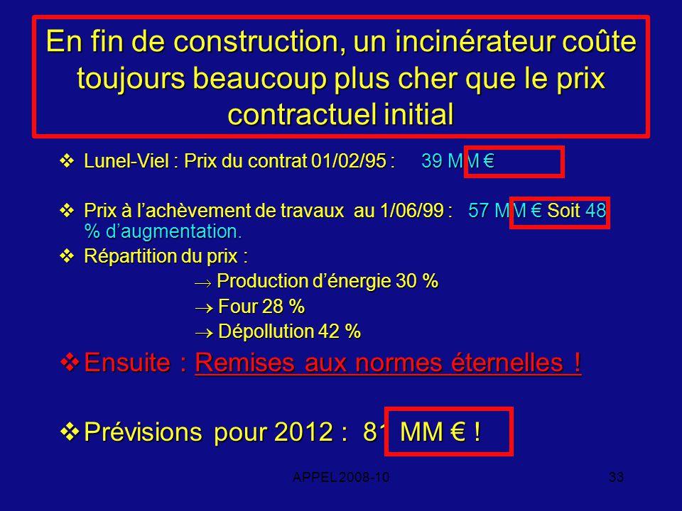 APPEL 2008-1033 En fin de construction, un incinérateur coûte toujours beaucoup plus cher que le prix contractuel initial Lunel-Viel : Prix du contrat 01/02/95 : 39 MM Lunel-Viel : Prix du contrat 01/02/95 : 39 MM Prix à lachèvement de travaux au 1/06/99 : 57 MM Soit 48 % daugmentation.