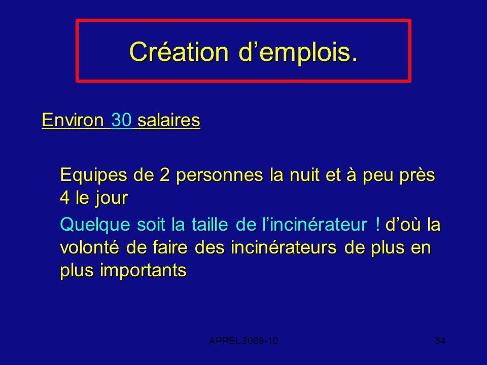 APPEL 2008-1034 Création demplois.