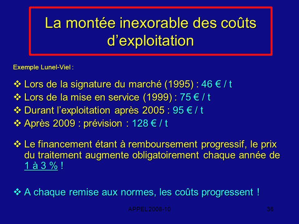 APPEL 2008-1036 La montée inexorable des coûts dexploitation Exemple Lunel-Viel : Lors de la signature du marché (1995) : 46 / t Lors de la signature du marché (1995) : 46 / t Lors de la mise en service (1999) : 75 / t Lors de la mise en service (1999) : 75 / t Durant lexploitation après 2005 : 95 / t Durant lexploitation après 2005 : 95 / t Après 2009 : prévision : 128 / t Après 2009 : prévision : 128 / t Le financement étant à remboursement progressif, le prix du traitement augmente obligatoirement chaque année de 1 à 3 % .