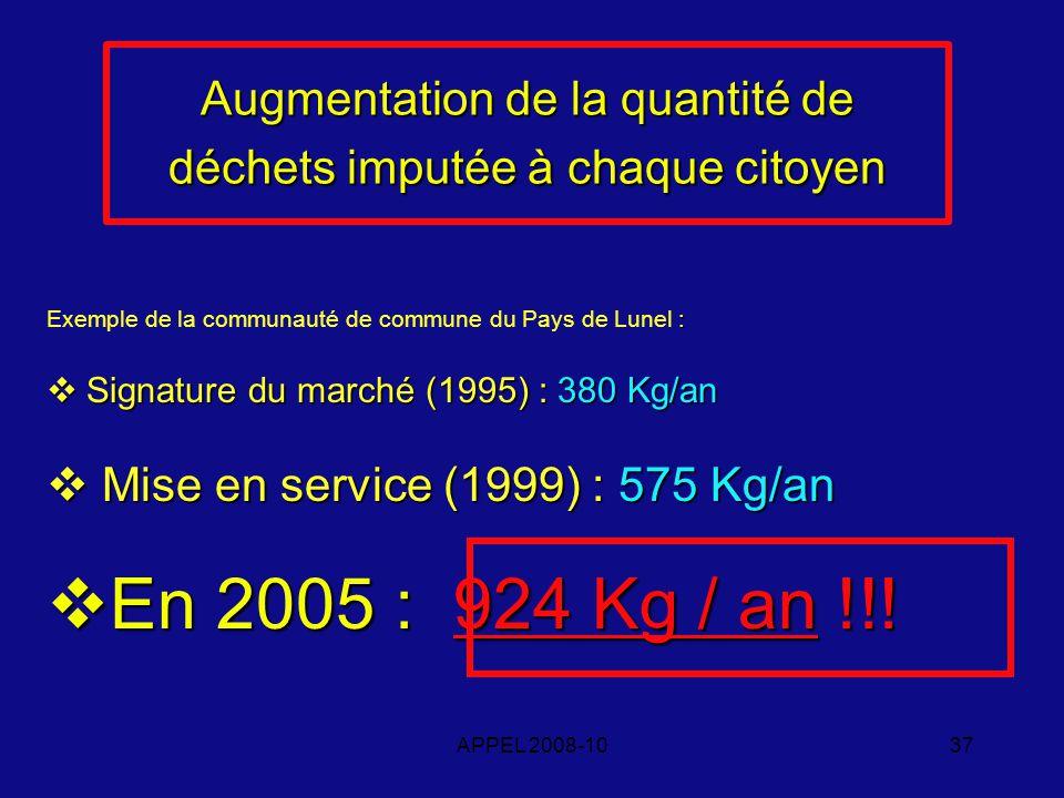 APPEL 2008-1037 Augmentation de la quantité de déchets imputée à chaque citoyen : Exemple de la communauté de commune du Pays de Lunel : Signature du marché (1995) : 380 Kg/an Signature du marché (1995) : 380 Kg/an Mise en service (1999) : 575 Kg/an Mise en service (1999) : 575 Kg/an En 2005 : 924 Kg / an !!.