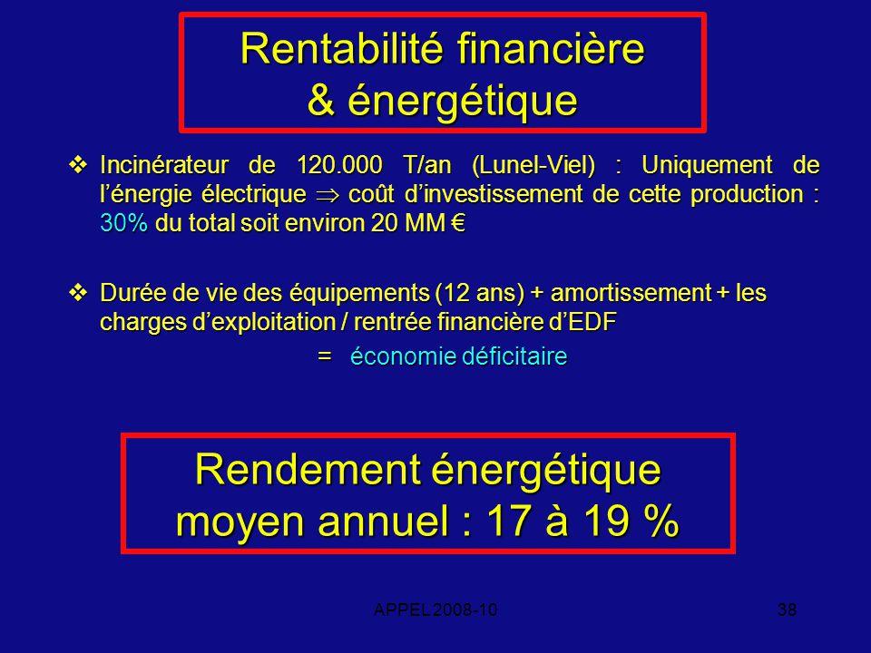 APPEL 2008-1038 Rentabilité financière & énergétique Incinérateur de 120.000 T/an (Lunel-Viel) : Uniquement de lénergie électrique coût dinvestissement de cette production : 30% du total soit environ 20 MM Incinérateur de 120.000 T/an (Lunel-Viel) : Uniquement de lénergie électrique coût dinvestissement de cette production : 30% du total soit environ 20 MM Durée de vie des équipements (12 ans) + amortissement + les charges dexploitation / rentrée financière dEDF Durée de vie des équipements (12 ans) + amortissement + les charges dexploitation / rentrée financière dEDF =économie déficitaire Rendement énergétique moyen annuel : 17 à 19 %