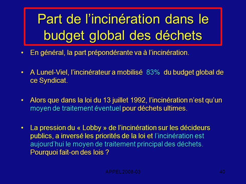 APPEL 2008-0340 Part de lincinération dans le budget global des déchets En général, la part prépondérante va à lincinération.En général, la part prépondérante va à lincinération.