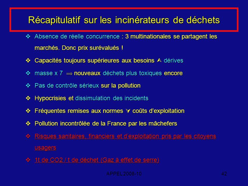 APPEL 2008-1042 Récapitulatif sur les incinérateurs de déchets Absence de réelle concurrence : 3 multinationales se partagent les marchés.