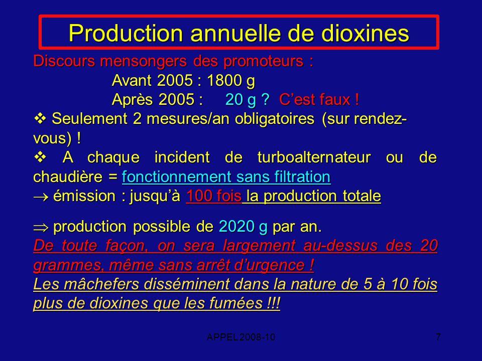 APPEL 2008-107 Production annuelle de dioxines Discours mensongers des promoteurs : Avant 2005 : 1800 g Avant 2005 : 1800 g Après 2005 : 20 g .
