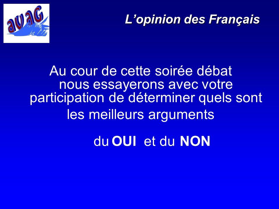 Lopinion des Français Au cour de cette soirée débat nous essayerons avec votre participation de déterminer quels sont les meilleurs arguments du et du