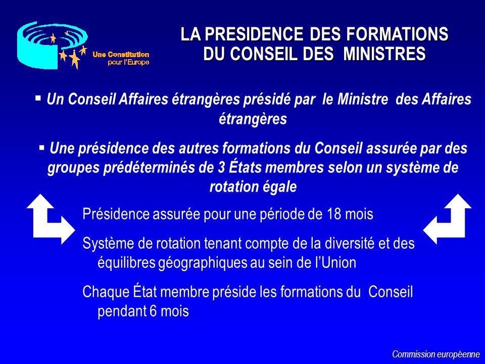 LA PRESIDENCE DES FORMATIONS DU CONSEIL DES MINISTRES Un Conseil Affaires étrangères présidé par le Ministre des Affaires étrangères Une présidence de