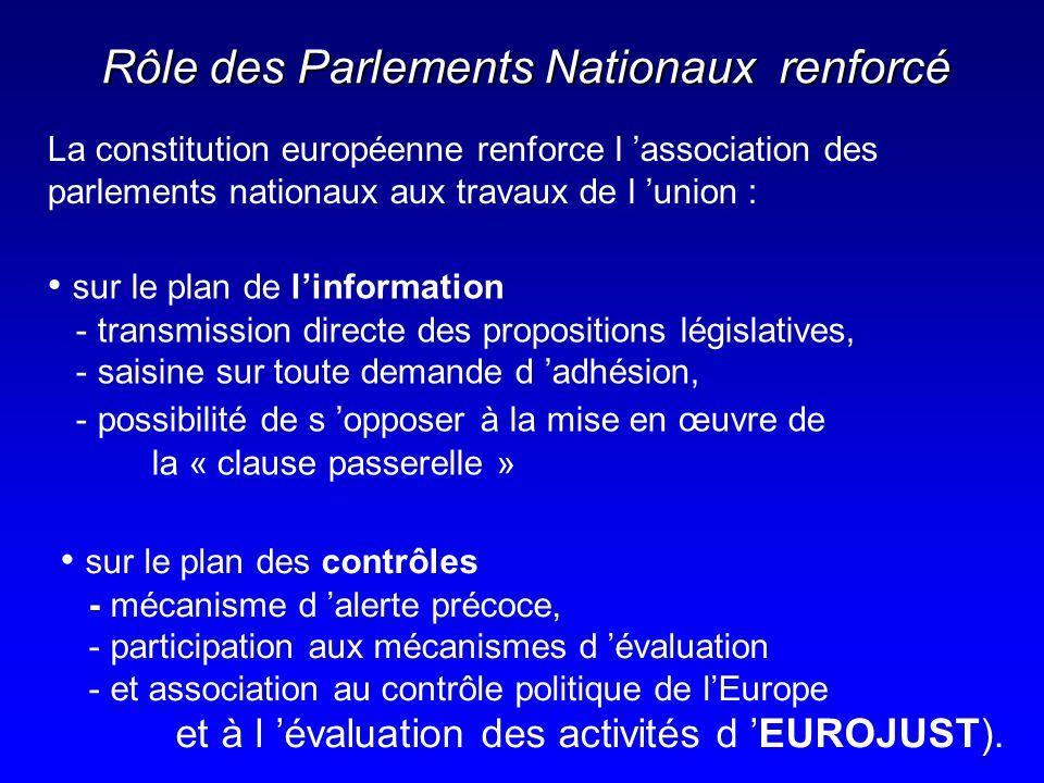 La constitution européenne renforce l association des parlements nationaux aux travaux de l union : Rôle des Parlements Nationaux renforcé sur le plan