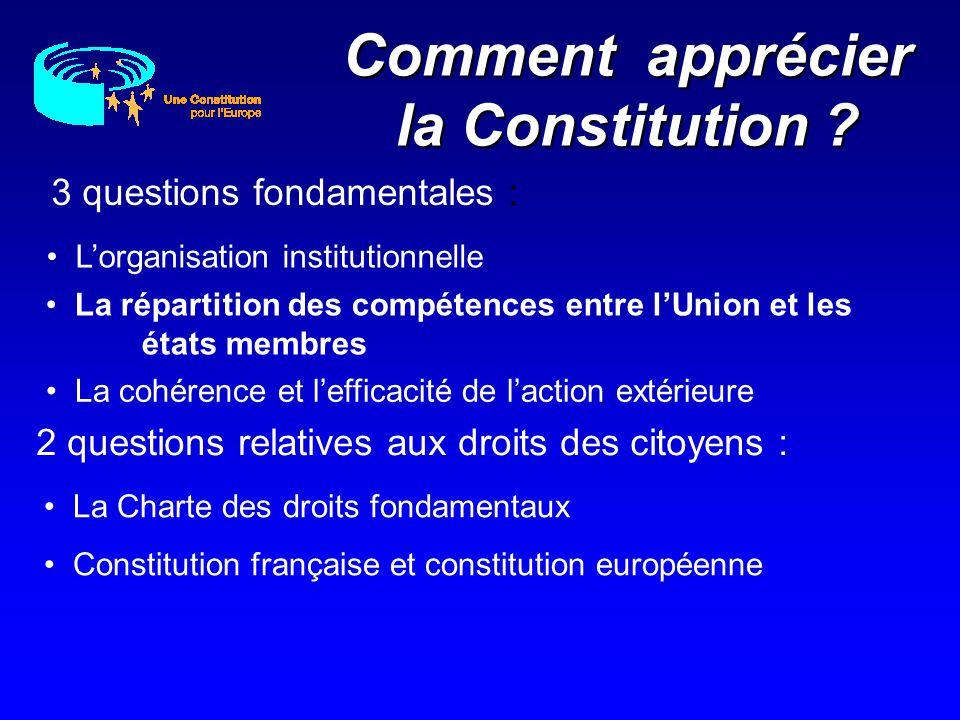 Comment apprécier la Constitution ? 3 questions fondamentales : La répartition des compétences entre lUnion et les états membres La Charte des droits
