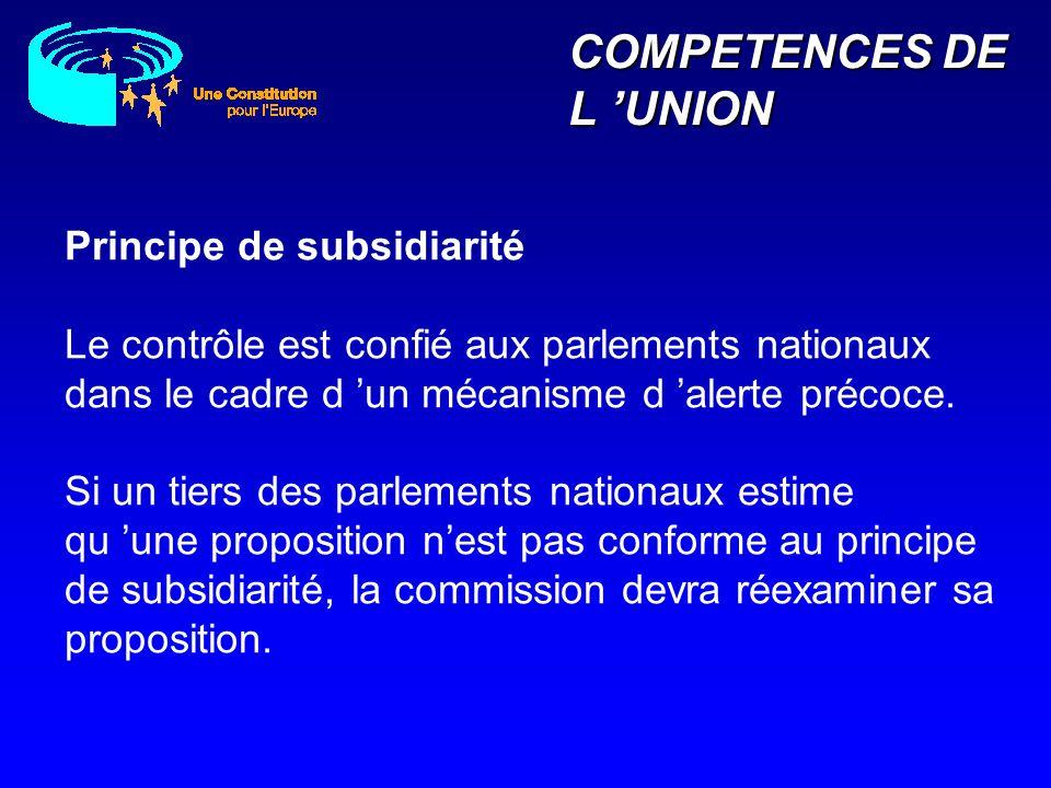 COMPETENCES DE L UNION Principe de subsidiarité Le contrôle est confié aux parlements nationaux dans le cadre d un mécanisme d alerte précoce. Si un t